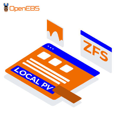 Snapshot and Clone for ZFS-LocalPV