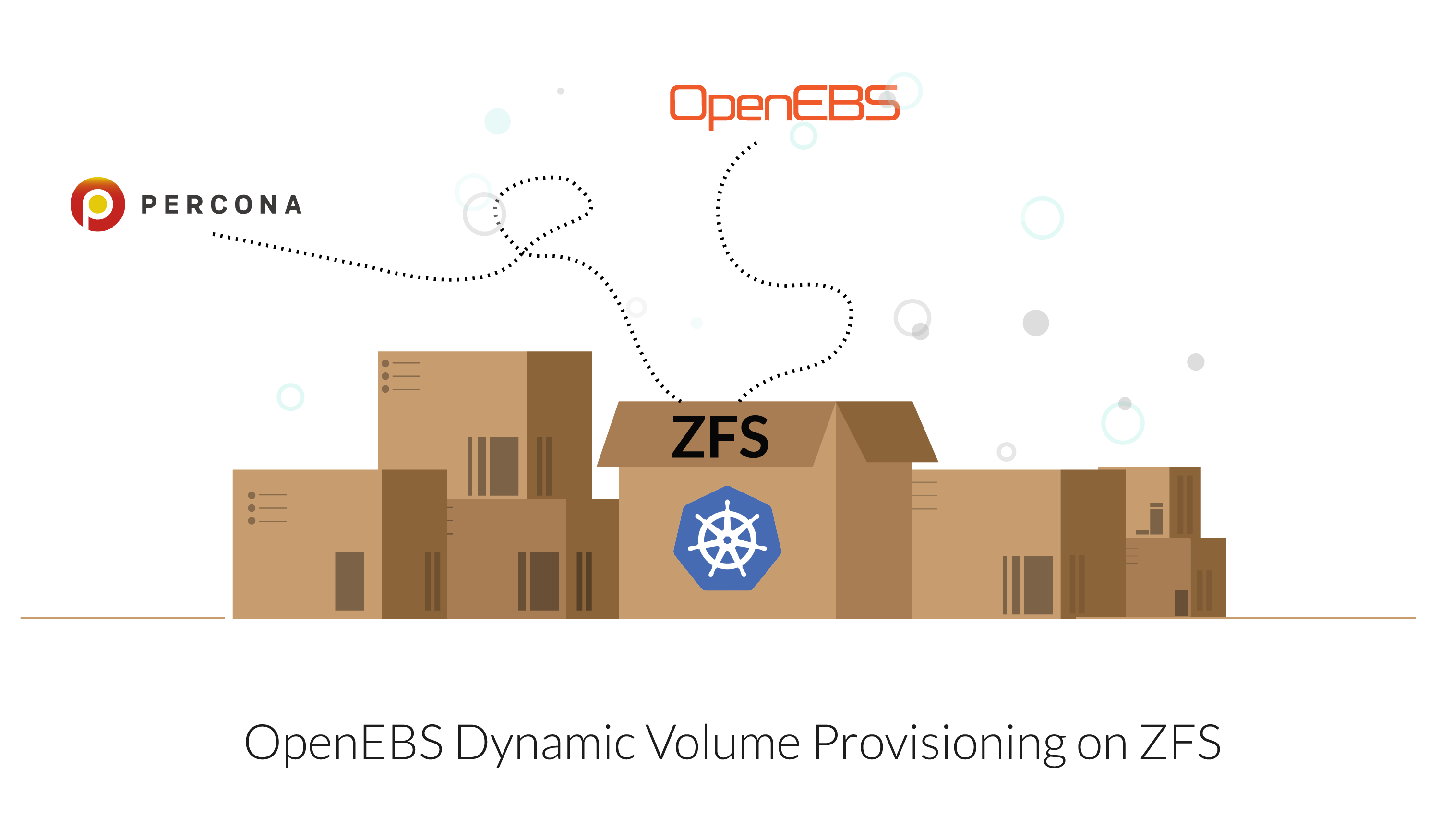 OpenEBS Dynamic Volume Provisioning on FS
