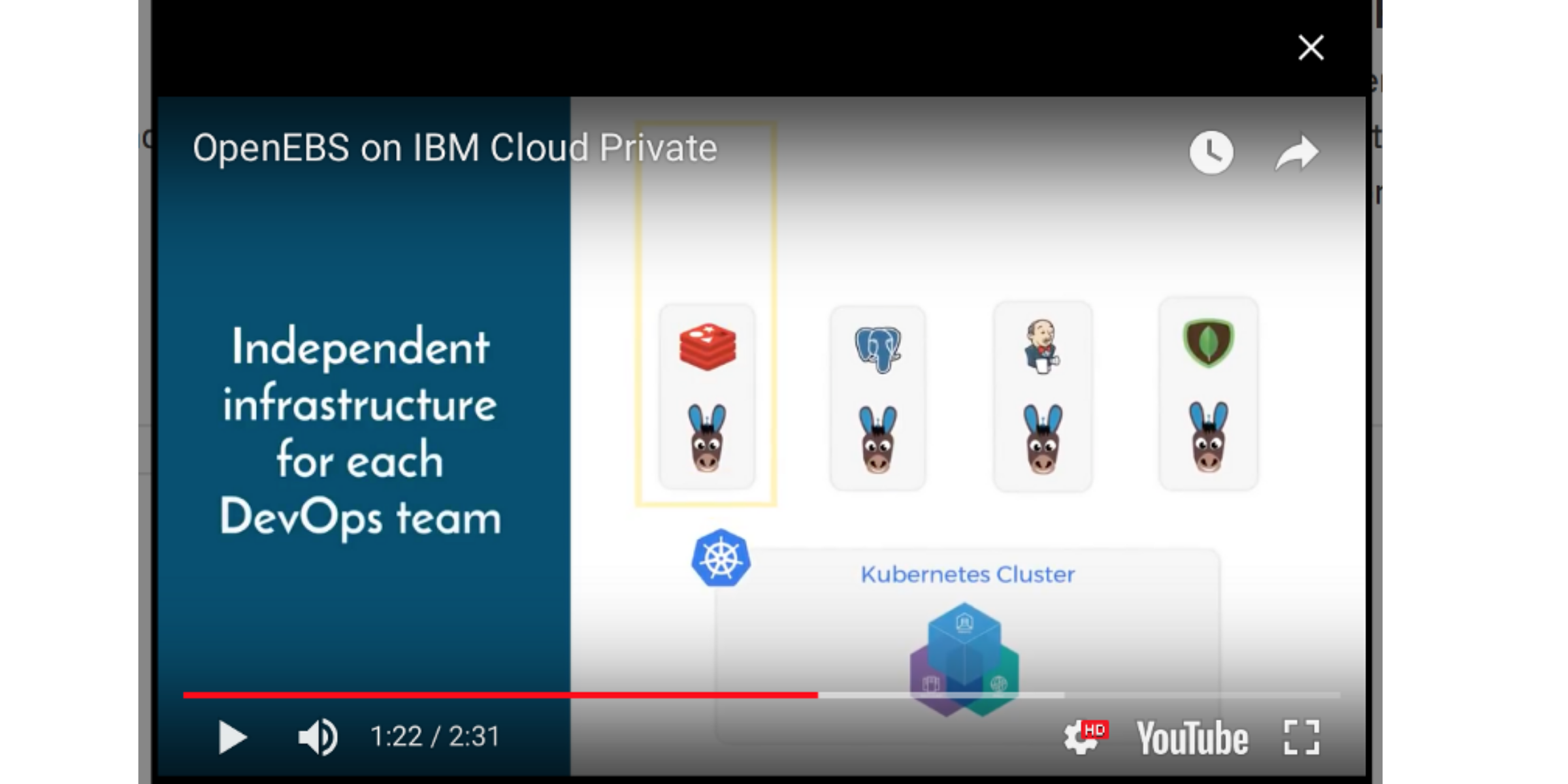 OpenEBS on IBM Cloud Private
